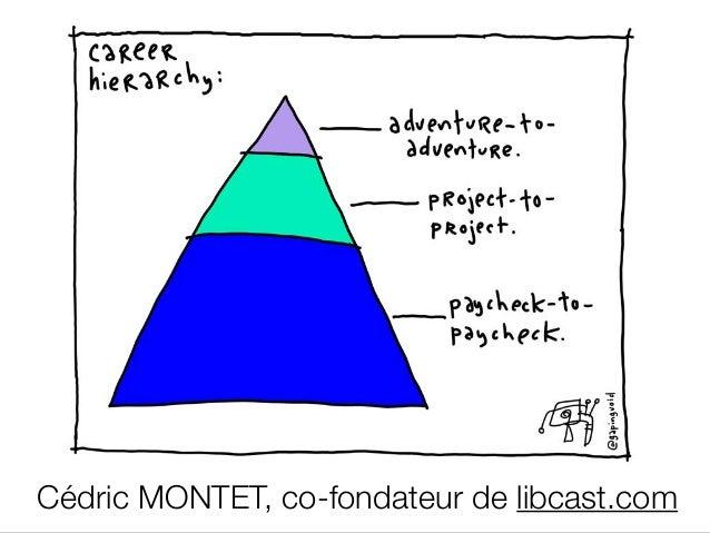 Cédric MONTET, co-fondateur de libcast.com  INSEEC — Septembre 2014 LIBCAST.com