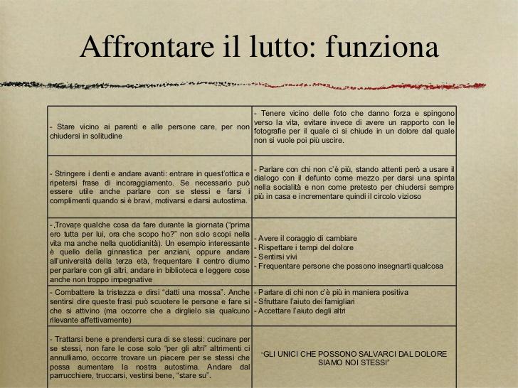 Popolare Frasi Conforto Lutto IX91 » Regardsdefemmes YE89
