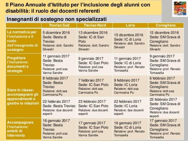 Intervento referenti 2016 2017 conegliano for Tomasella conegliano