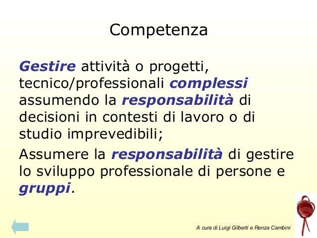 Competenza Gestire attività o progetti, tecnico/professionali complessi assumendo la responsabilità di decisioni in contes...