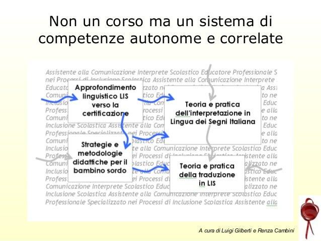 Non un corso ma un sistema di competenze autonome e correlate  A cura di Luigi Gilberti e Renza Cambini