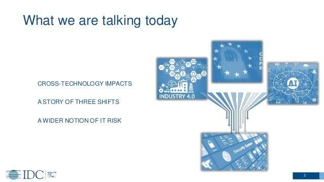 Le mutazioni del rischio IT nell'era della privacy e dell'intelligenza artificiale Slide 2