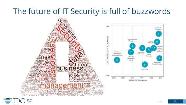 Le mutazioni del rischio IT nell'era della privacy e dell'intelligenza artificiale Slide 3