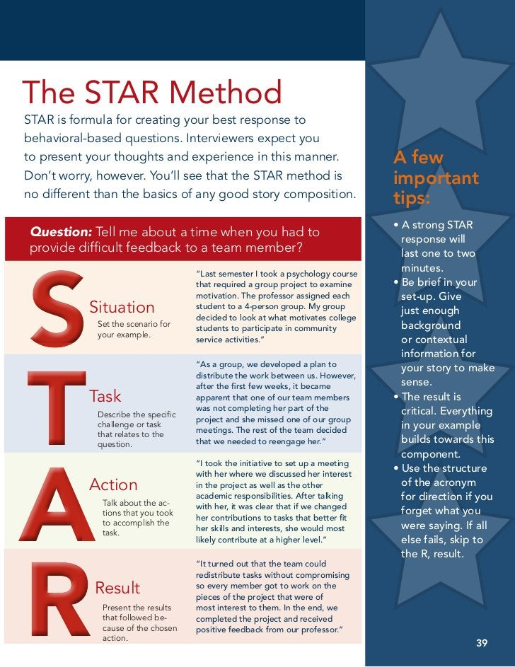 The STAR MethodSTAR is formula for creating your best response tobehavioral-based questions. Interviewers expect youto pre...