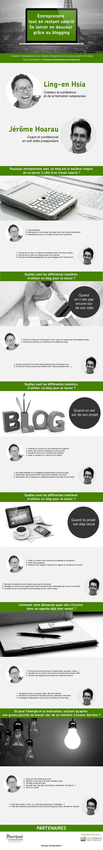 Plus d'informations sur Pourquoi-Entreprendre.fr/solopreneur  Ling-en Hsia  Créateur la conférence  et de la formation sol...