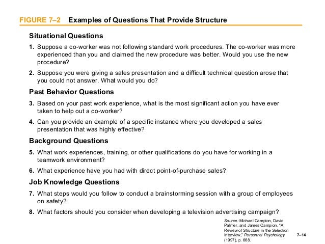 Interviewing Candidates - Types Of Interviews- Human ...