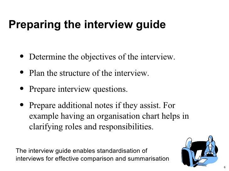... 6. Preparing The Interview ...