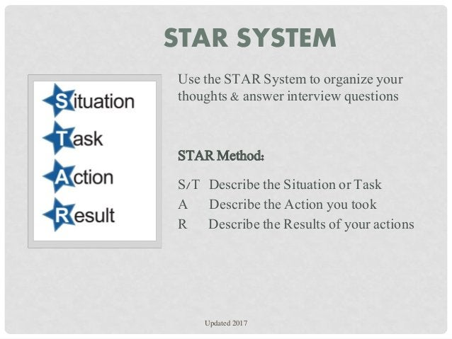 Use the STAR System to organize your thoughts & answer interview questions STAR Method: S/T Describe the Situation or Task...