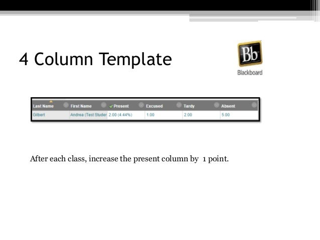 4 Column Template After each class, increase the present column by 1 point.