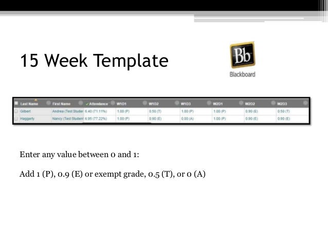 15 Week Template Enter any value between 0 and 1: Add 1 (P), 0.9 (E) or exempt grade, 0.5 (T), or 0 (A)