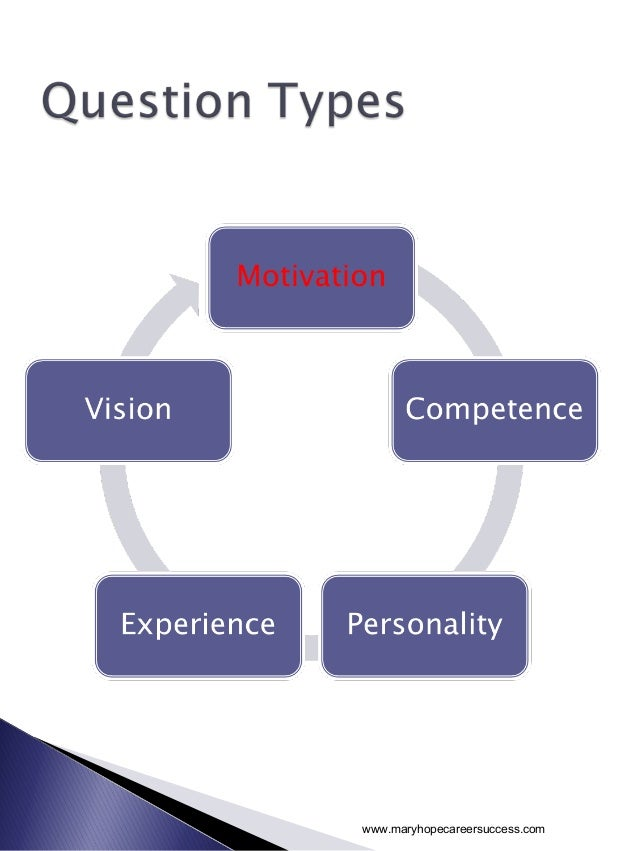 personality questions interview