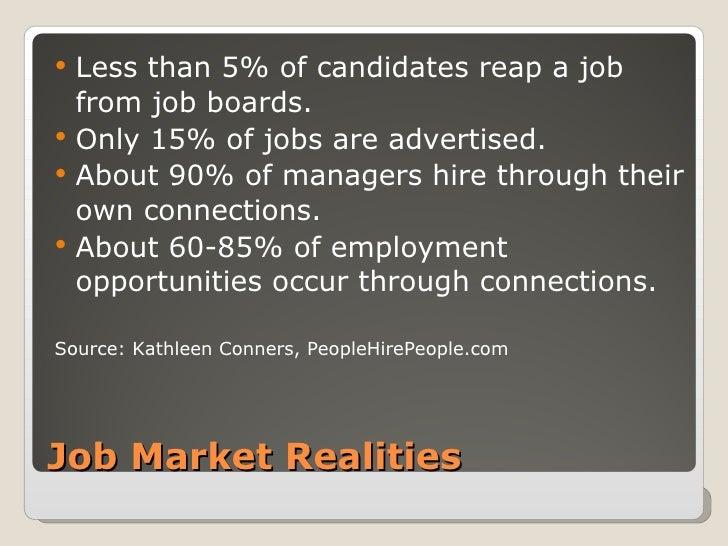 Job Market Realities <ul><li>Less than 5% of candidates reap a job from job boards.  </li></ul><ul><li>Only 15% of jobs ar...