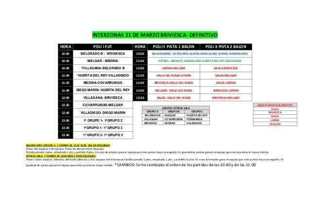 INTERZONAS 21 DE MARZO BRIVIESCA- DEFINITIVO BALONCESTO OPCIÓN 2. 1 TIEMPO DE 15 M MÁS 3M DE DESCANSO Pasan dos equipos.Ún...