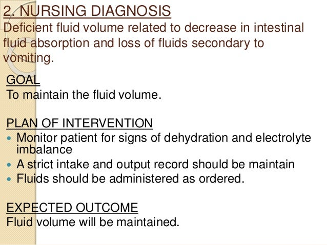 Intestinal obstruction with Nursing Management