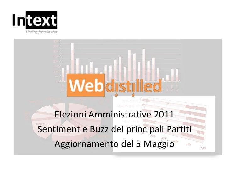 ElezioniAmministrative 2011<br />Sentiment e Buzz deiprincipalipartiti<br />