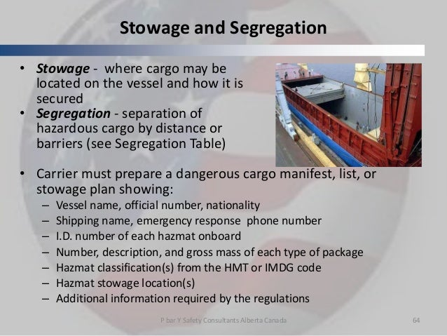 maritime transportation imdg cargo stowage essay The chinese shipowners association (csa) is a voluntary trade organization that engages in maritime transportation and relevant shipping related activities.