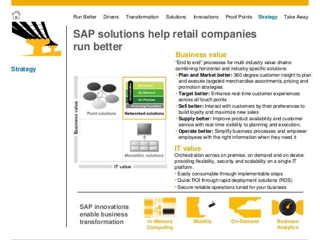 SAP AG in 2006: Driving Corporate Transformation Harvard Case Solution & Analysis