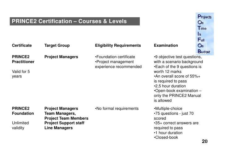 project management standards International standards the ipma project excellence baseline® (ipma peb) international project management association (ipma.