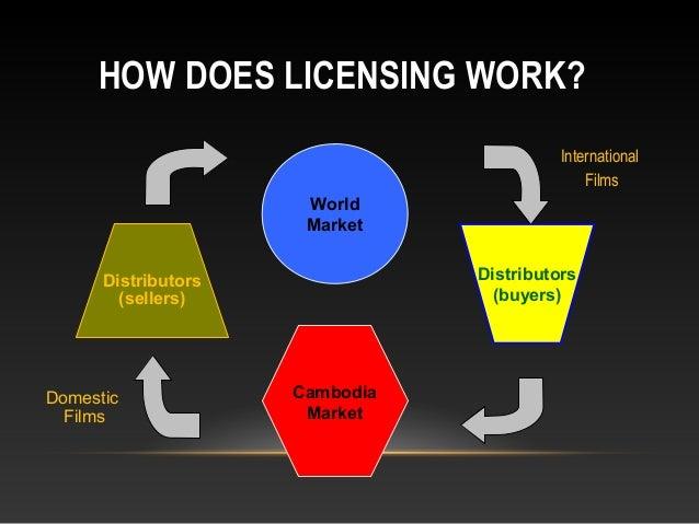 HOW DOES LICENSING WORK? International Films World Market Distributors (buyers) Domestic Films Cambodia Market Distributor...