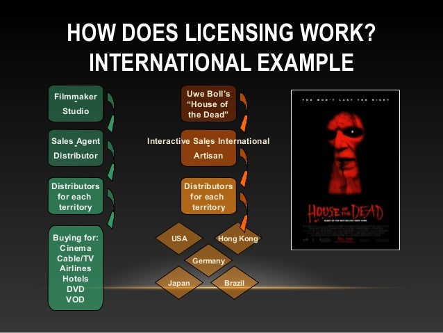 """HOW DOES LICENSING WORK? INTERNATIONAL EXAMPLE Uwe Boll's """"House of the Dead"""" Interactive Sales International- Artisan Dis..."""