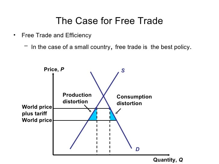 is free trade desirable essay International trade has  in this entry we begin by analyzing available data on historical trade  free international trade is often seen as desirable.