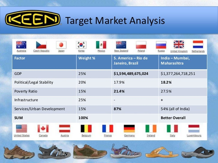 marketing plan of footwear Learn how to start a shoe business this footwear industry guide has it all from business planning, funding, manufacturing, pr, to getting orders.