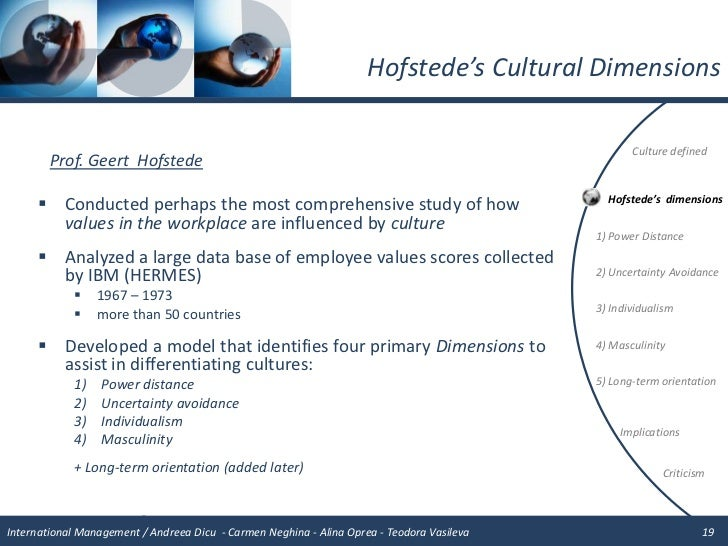 dimensions of culture values In the mid 1970's, the dutch academic, geert hofstede, based his five dimensions of culture on an extensive survey at ibm in which he investigated the influence of.
