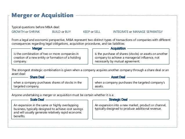 the motive behind mergers and acquisition This approach utilizing the porter model worked well in determining the rationale behind the merger/acquisition activity for the banking industry.