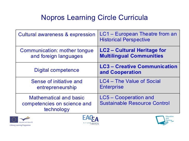 Nopros Learning Circle Curricula Cultural awareness & expression LC1 – European Theatre from an Historical Perspective Com...