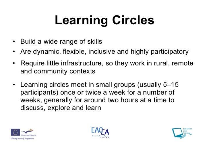 Learning Circles <ul><li>Build a wide range of skills </li></ul><ul><li>Are dynamic, flexible, inclusive and highly partic...
