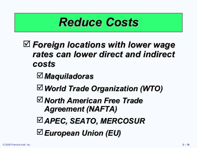 America's Trade Policy