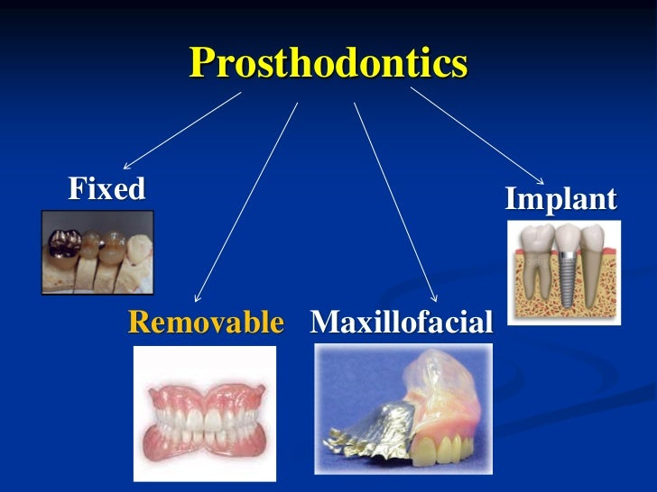 an introduction to the prosthetics the branch of surgery Human cosmetic surgery and prosthetic device implants the human body is by- sue tait introduction: branches of plastic surgery are.
