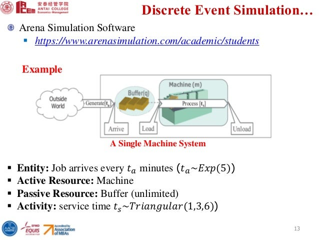 Into to simulation