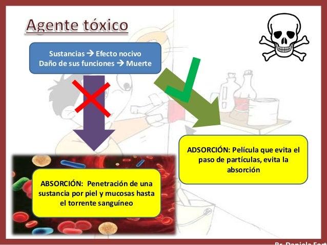 Intoxicaciones en pediatria Slide 2