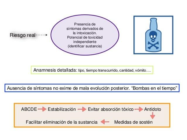 Presencia de síntomas derivados de la intoxicación. Potencial de toxicidad independiente (identificar sustancia) Riesgo re...