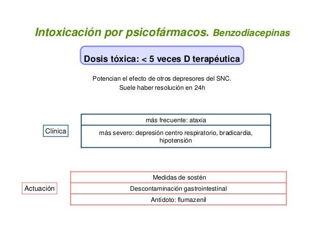 Intoxicación por psicofármacos. Benzodiacepinas Dosis tóxica: < 5 veces D terapéutica Medidas de sostén Descontaminación g...