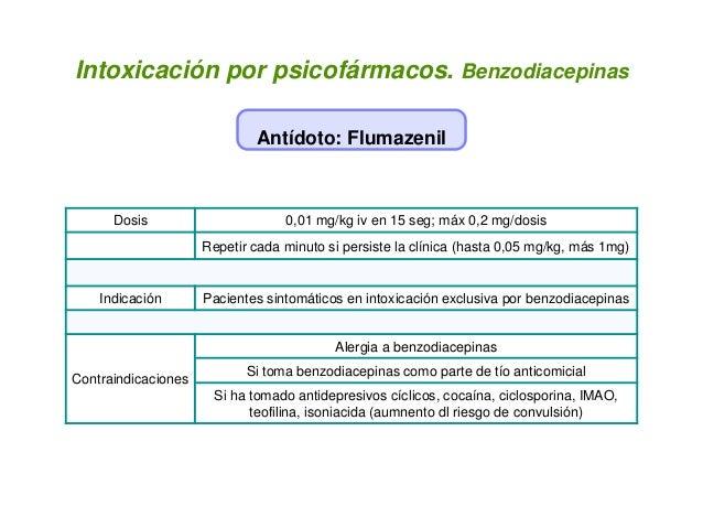 Antídoto: Flumazenil Intoxicación por psicofármacos. Benzodiacepinas Dosis 0,01 mg/kg iv en 15 seg; máx 0,2 mg/dosis Repet...