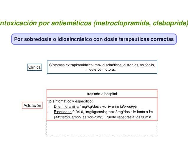 ntoxicación por antieméticos (metroclopramida, clebopride) Por sobredosis o idiosincrásico con dosis terapéuticas correcta...