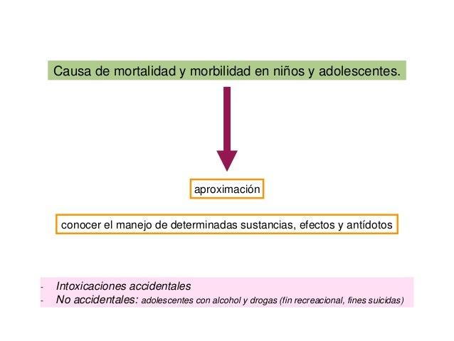 Intoxicaciones pediatria powerpoint Slide 2