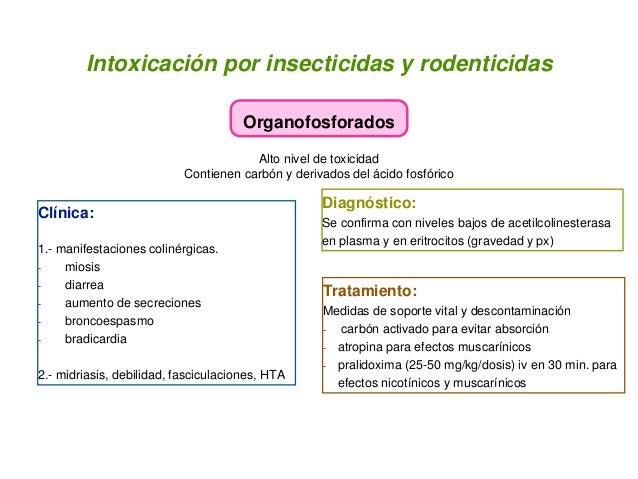 Intoxicación por insecticidas y rodenticidas Organofosforados Alto nivel de toxicidad Contienen carbón y derivados del áci...