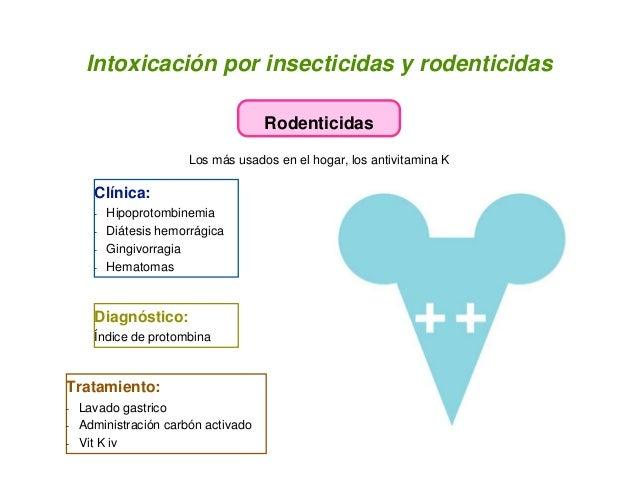 Intoxicación por insecticidas y rodenticidas Rodenticidas Los más usados en el hogar, los antivitamina K Clínica: - Hipopr...