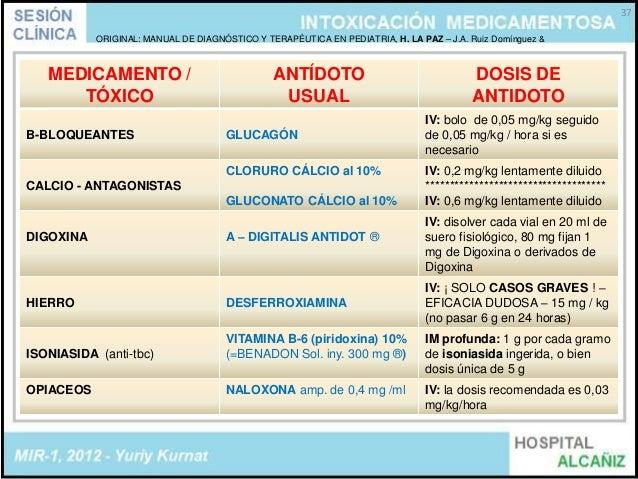 haloperidol 10 mg