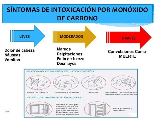 Intoxicacion por monoxido de carbono 1 - Detectores de monoxido de carbono ...