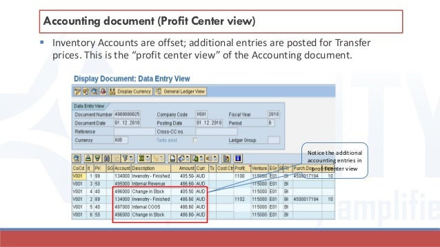 """ Inventory Accounts are offset; additional entries are posted for Transfer prices. This is the """"profit center view"""" of th..."""