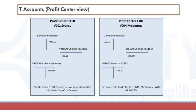 Profit Center 1100 V001 Sydney 134000 Inventory 496000 Change in Stock 495000 Internal Revenue 134000 Inventory 497000 Int...