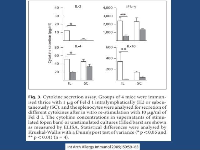Methods • RCT study • Time : June 2001-March 2005 • Place : The University Hopital Zurich, Switzerland • Participants : se...