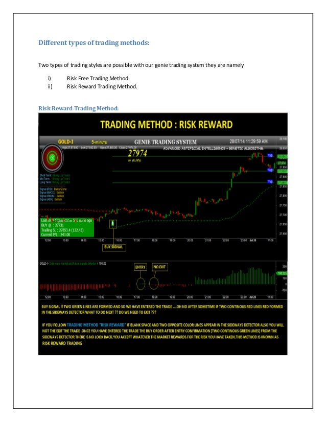 Intraday trading auto buy sell signal software