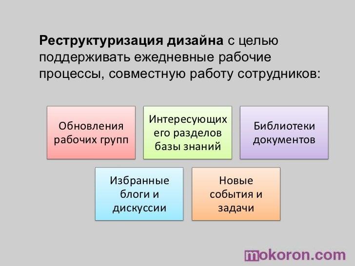 Микроблоги