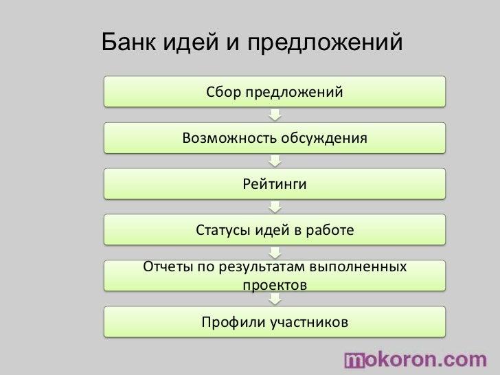 Информационные страницы рабочих групп