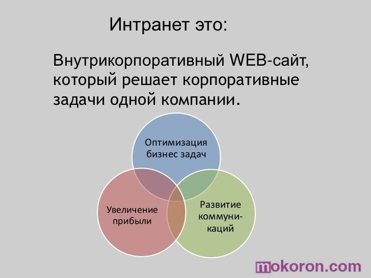 Интранет это:<br />Внутрикорпоративный WEB-сайт, который решает корпоративные задачи одной компании.<br />